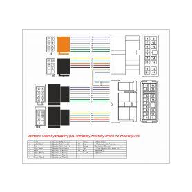 E45 autolednice EZETIL 45litrů 12/24V + AES + LCD - 1