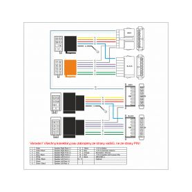 Phoenix 12/800, měnič napětí 12V na 230V 800VA sínus - 1