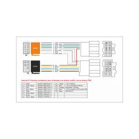 Connects2 - ovládání USB zařízení OEM rádiem VW, Škoda, Seat ISO/AUX vstup