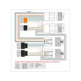 CarClever Connects2 - ovládání USB zařízení OEM rádiem VW, Škoda, Seat MOST/AUX vstup 1-55usbvw009