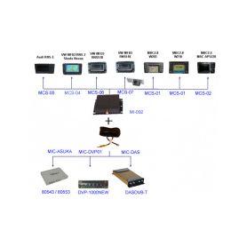 CarClever YATOUR - ovládání USB zařízení u rádií Alpine Ai-net 1-55xcalpai