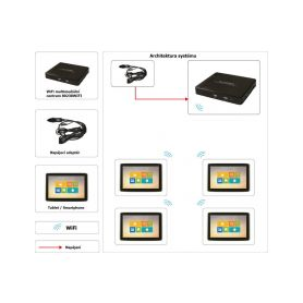 Antény, adaptéry, anténní kabely  1-66569 Anténní adaptér GT13(m)/DIN(f) - KIA/HYUNDAI 66569