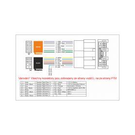 Kia Ceed instalační sada 2DIN - 1