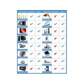 CarClever LED BA15s bílá, 12-24V, 42LED/3030SMD 1-951009