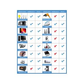 Napaječe (separátory)  1-66020 ISO-DIN adaptér anténa-napájení