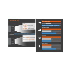 Stualarm LED rampa 1400mm, oranžová, 12-24V, homologace ECE R65 1-sre1-196