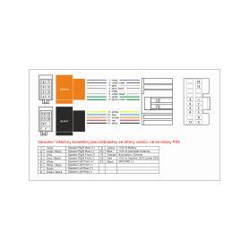 Jističe-bloky-svorkovnice  1-dp1052 dp1052 x IMPACT pojistkový distribuční blok 3x25/3x10 mm2