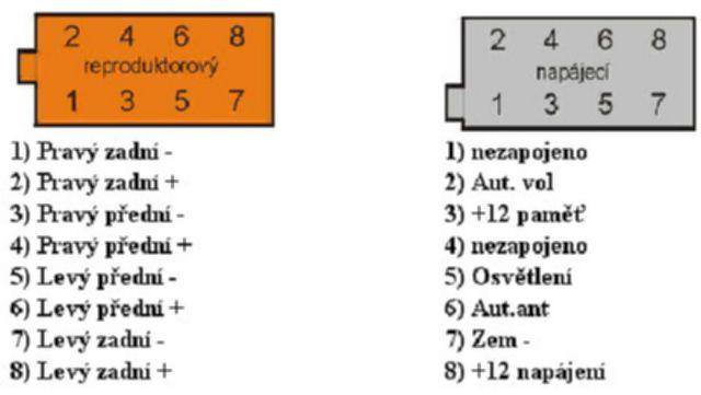 schema zapojení ISO kontrolu autorádia